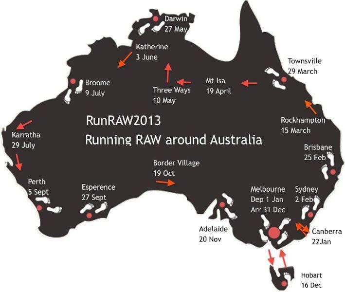Run Raw Australia
