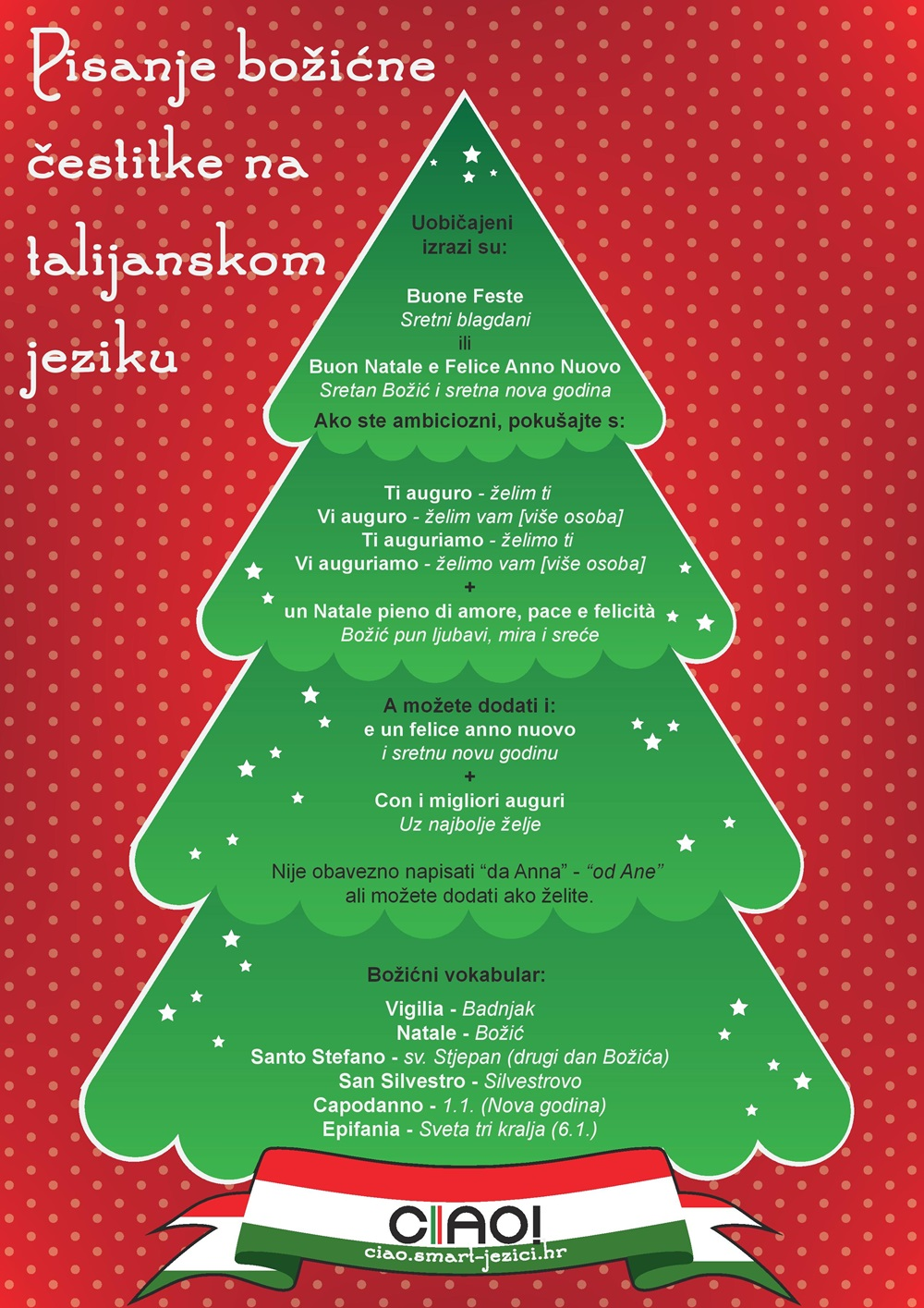 Vodič kako napisati božićnu čestitku na Talijanskom