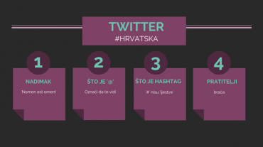 kako otvoriti Twitter profil