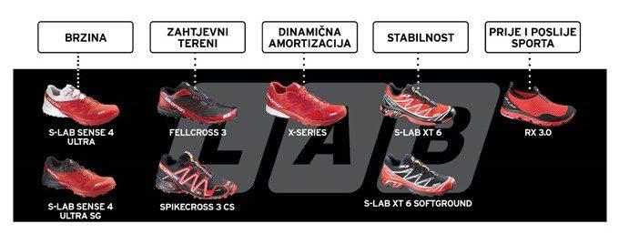 Salomon S-LAB tenisice za sve podloge
