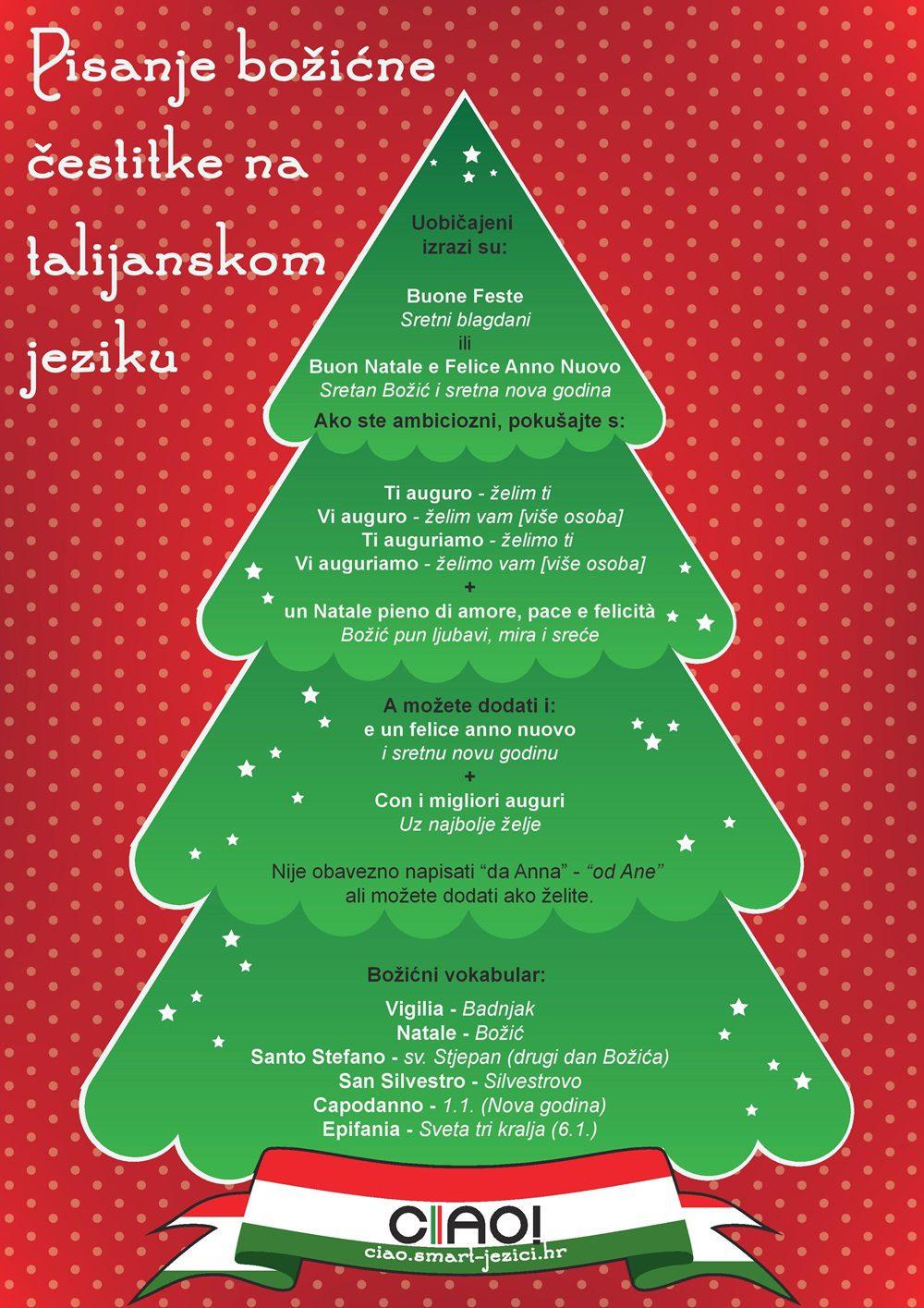 božićne čestitke na talijanskom Imate frenda u Italiji? Evo kako mu pravilno čestitati Božić  božićne čestitke na talijanskom